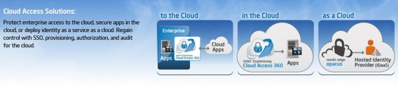 Cloud Access Solutions